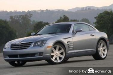 Insurance rates Chrysler Crossfire in Chicago